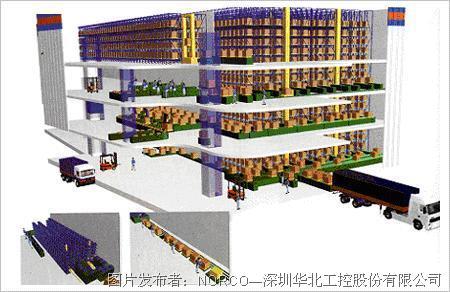 华北工控嵌入式系统协力物流仓储系统的智能化升级