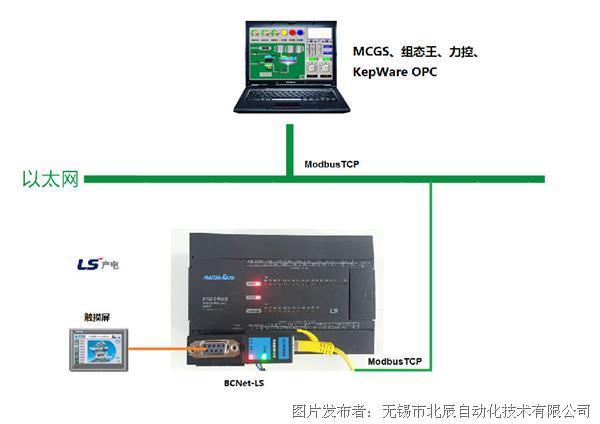 北辰推出LS產電信息化模塊BCNet-LS
