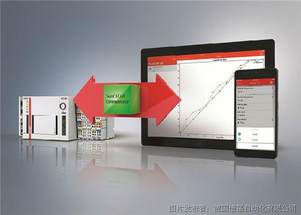 TwinCAT IoT Communicator輕松、安全地將過程數據傳輸到移動終端設備