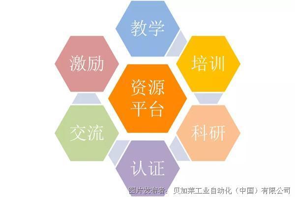 贝加莱(中国)22年教育合作之路