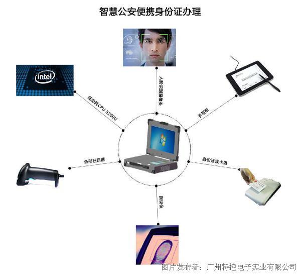 聚焦安博会 看广州特控如何助力AI智能安防