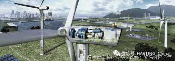 乘着市场的东风 浩亭做风电行业的开拓者