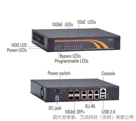 艾讯科技发表桌上型网络应用平台NA362支援Intel® QAT与DPDK技术