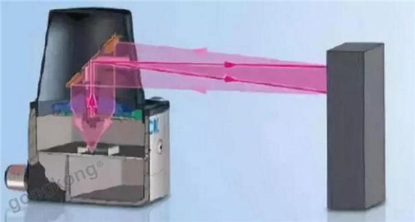 移动机器人如何实现自主导航?(一)