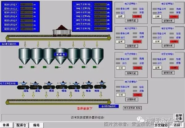 基于紫金桥实时数据库实现焦化厂生产能源调度信息管理系统