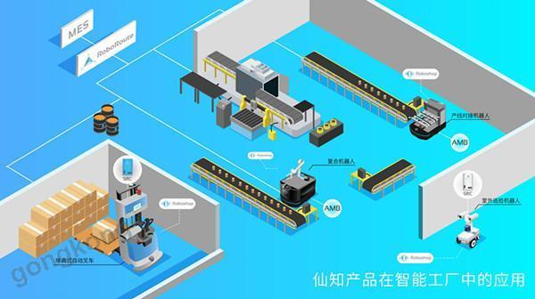"""【仙知小课堂】自主移动机器人,""""智能""""在哪里?"""