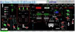 市场应用 |2*50t/h水煤浆锅炉供热控制系统