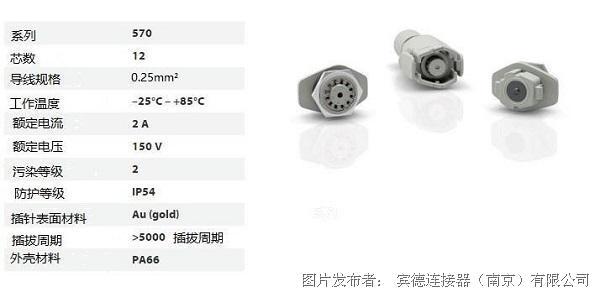 宾德 新产品:ELC 容易锁紧的连接器