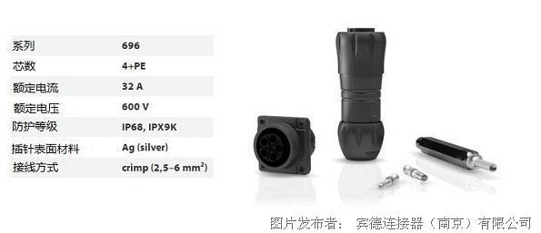 宾德 新产品:HEC电源连接器和面板安装连接器