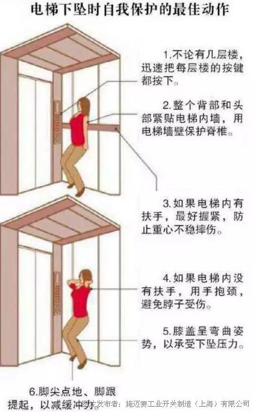 电梯故障太可怕?淡定!