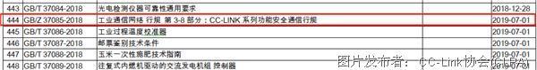 CC-Link IE safety 正式取得中国国家标准