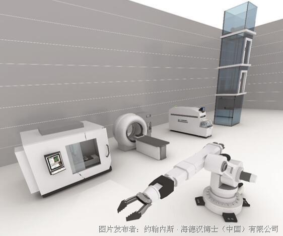 海德汉测量技术满足精度和互连要求 多样化接口助力电机驱动标准化