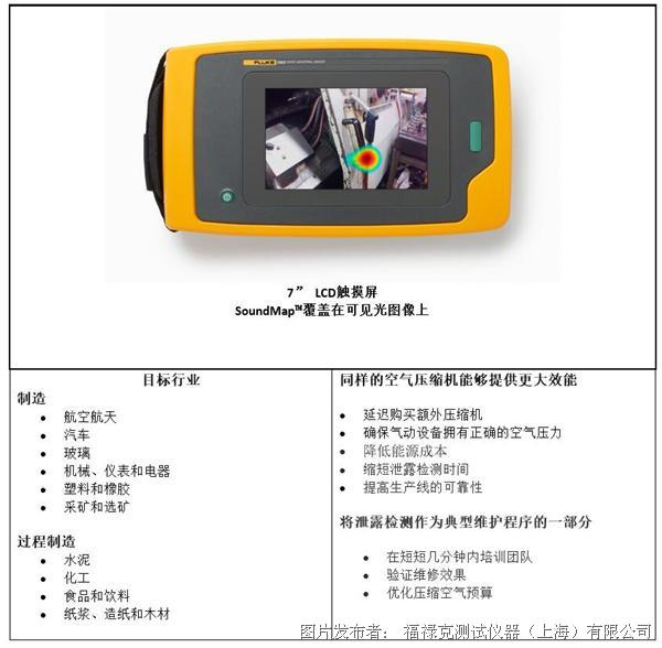 耳听為虛,眼見為實 Fluke首款工業聲學成像儀ii900面市