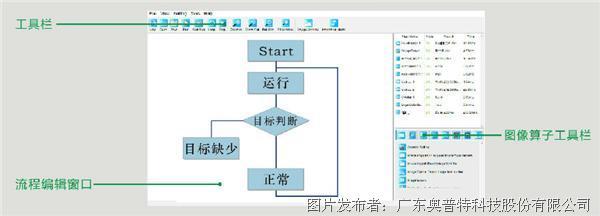 OPT小講堂SciSmart視覺軟件應用入門