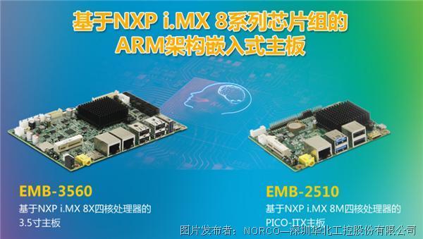 华北工控| 基于NXP i.MX 8系列优质处理器 春季新品来袭