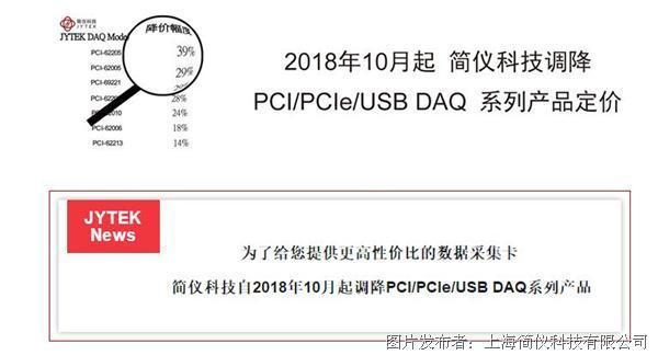 2018年10月起调降PCI/PCIe/USB DAQ 系列产品