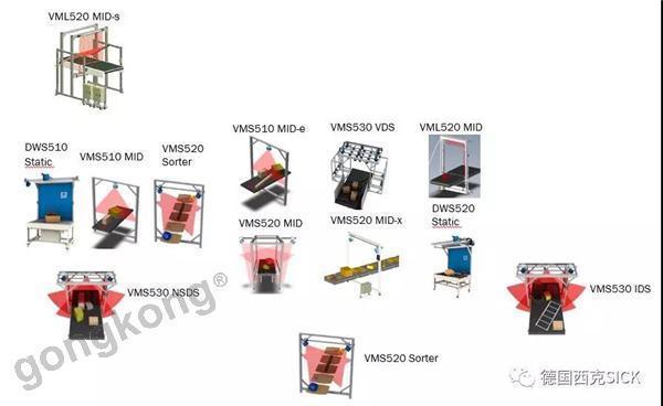 新系統上市 | VMS4200/5200 全新體積測量系統登陸