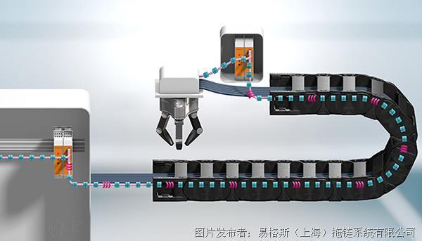 igus 推出全球第一款用于安全自动化的智能总线电缆