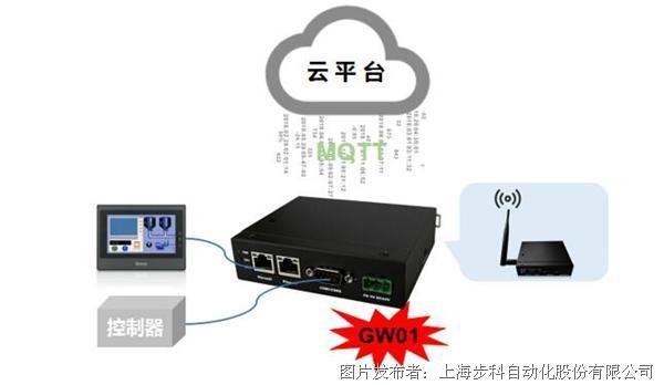 物联小助手-步科物联网网关GW01