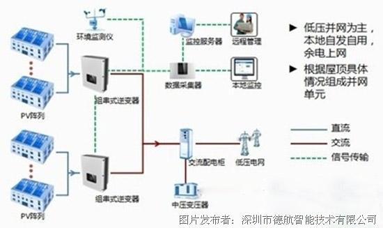 8U工作站在电力行业现场的应用