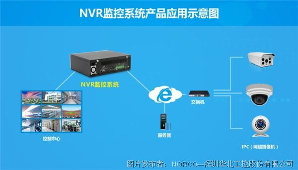 華北工控| 推行工廠安全生產監控解決方案 提升管理效率