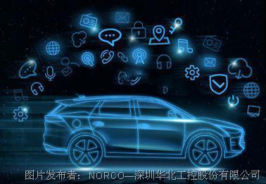 华北工控| 车载智能产品方案  智能嵌入式计算机如何助力