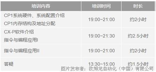 歐姆龍【小型PLC使用基礎】7月課程報名通道開啟!