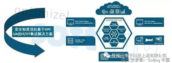 SIA-2019第十七届中国(上海)国际智能工厂展精彩回顾