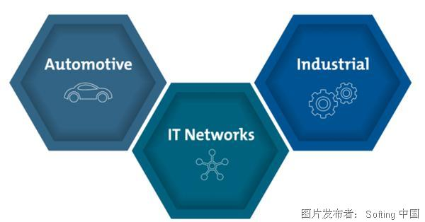 Softing 中国工业自动化业务整合通知
