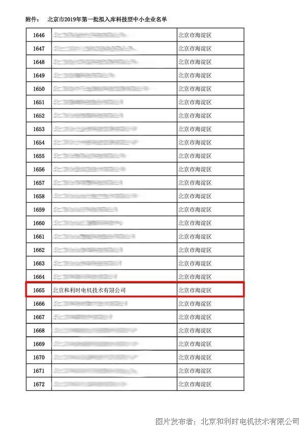 祝賀公司入選北京市2019年第一批科技型中小企業名單