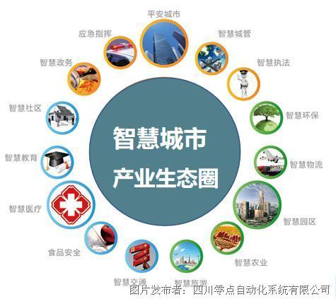 零点自动化携智能IO新品在深圳物联网展精彩亮相