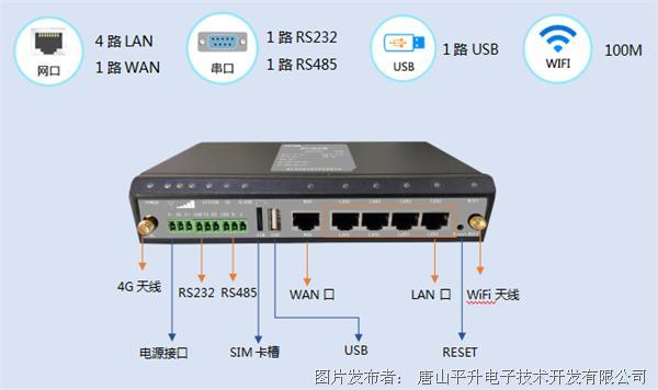 4G工业无线路由器(应用案例)