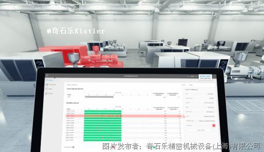 ComoDataCenter:注塑过程数据的中央存储系统