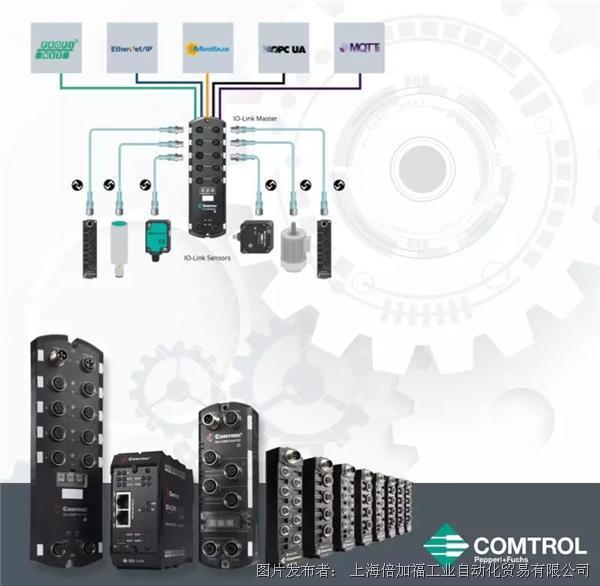 IO-Link科技赋能的实践者,倍加福有力助推工业4.0 、IIoT工业物联网发展