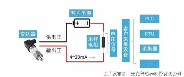 两线制4~20mA变送器常见故障分析