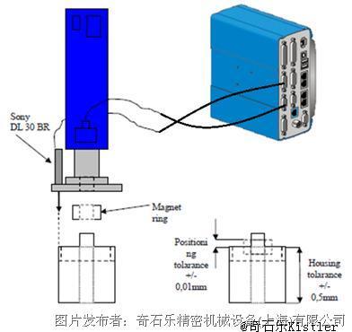 外接位移传感器的使用