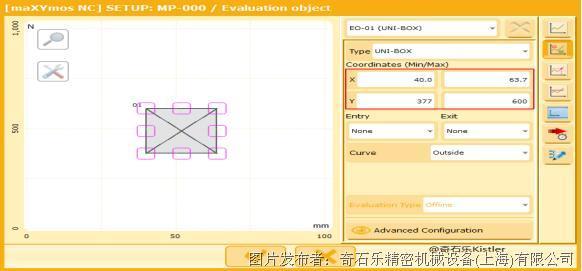 伺服压机特点及应用-曲线评估方式详解(一、UNI-BOX)