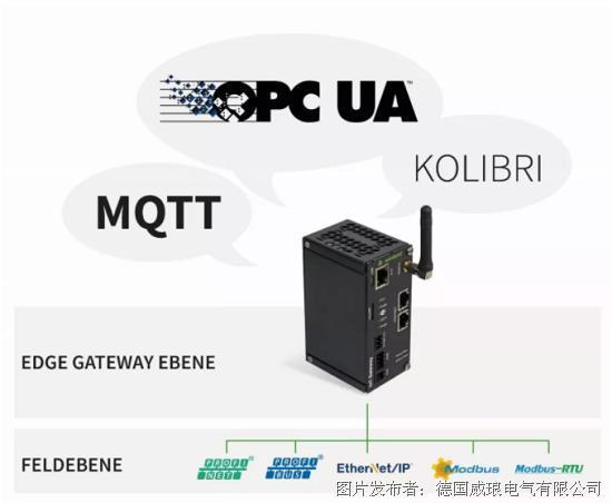 威琅电气促进工业物联网(IIoT)无缝连接