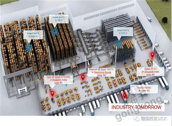 高精度室内定位解决方案 – UWB超宽带定位系统