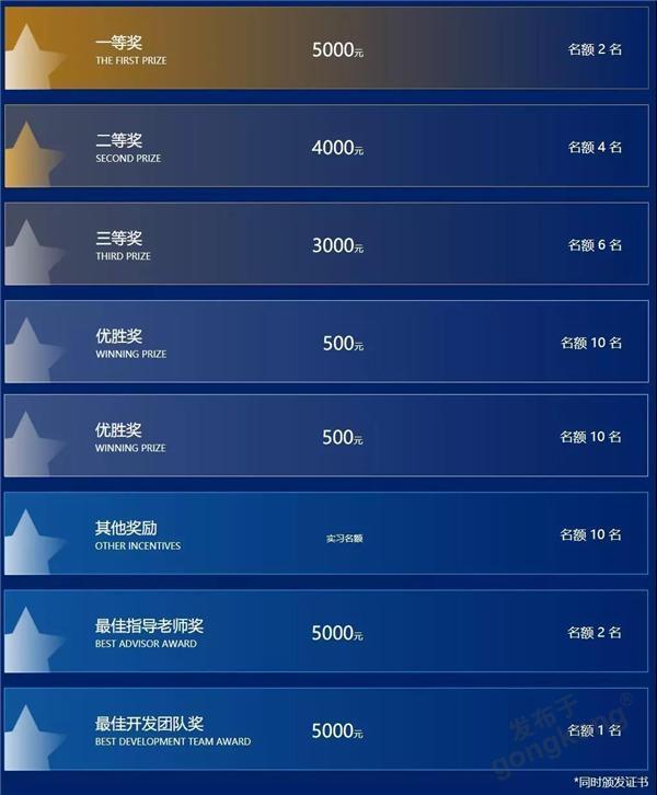 中国大学生工业互联网机理模型微服务开发大赛 等你来秀肌!