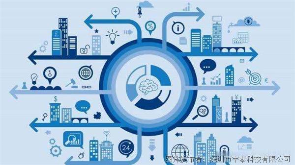 5G+工业互联网跨界结合  行业巨头纷纷试水开始转型