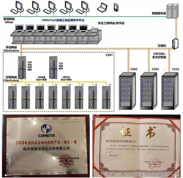 """UW510s安全控制系统荣获""""2019年度仪表自动化创新产品奖"""""""