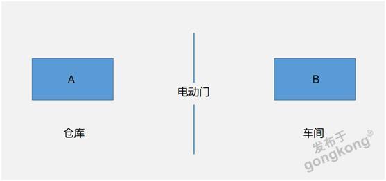 一文看懂仙知机器人可视化管理系统RoboGlue在智能物流中的作用