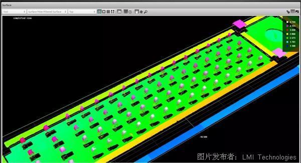 使用Gocator® 2500系列线激光轮廓传感器高速在线检测连接件针脚
