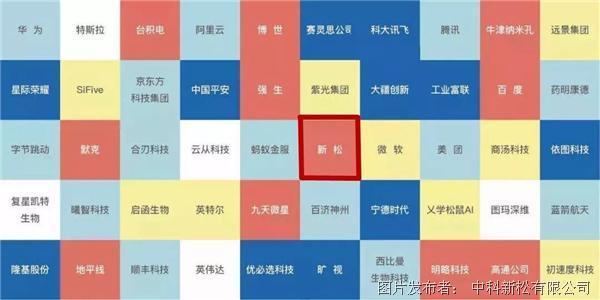 """新松入选全球""""50家聪明公司""""榜单 By《麻省理工科技评论》"""