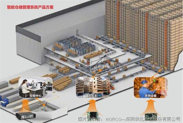华北工控嵌入式计算机,为智能仓储管理系统提供中枢硬件支持