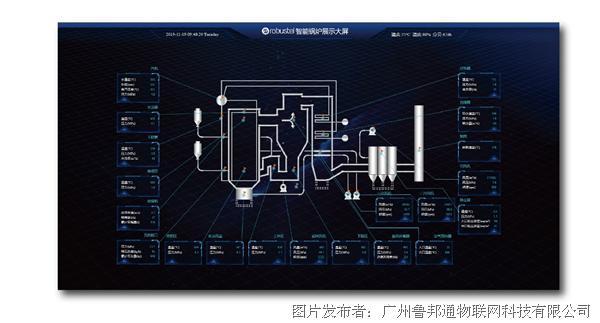魯邦通-i4智物協同云工業互聯網APP