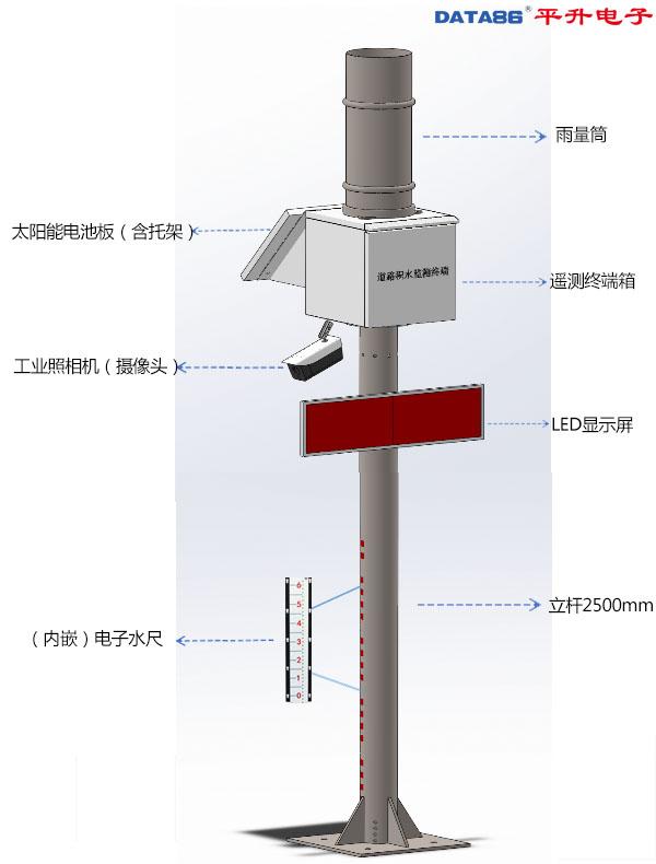 道路积水监测/道路积水监测终端