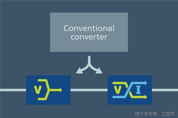 Phasor 使用分比式电源架构增强移动卫星的连通性