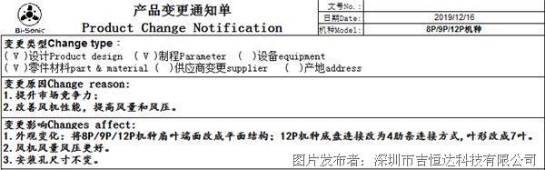 关于Bi-Sonic PCN产品变更_8P 9P 12P